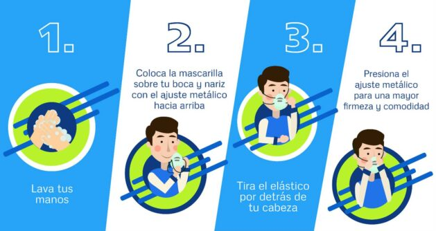 uso_tapabocas